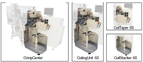CrimpCenter with integrated CoilingUnit 60, CoilTaper 60 and CoilStacker 60